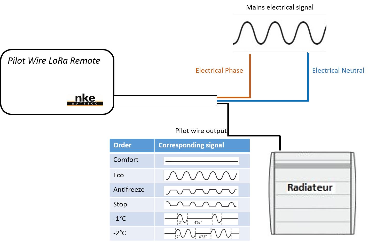 radiator_control