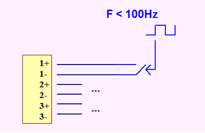 inputdrycontact