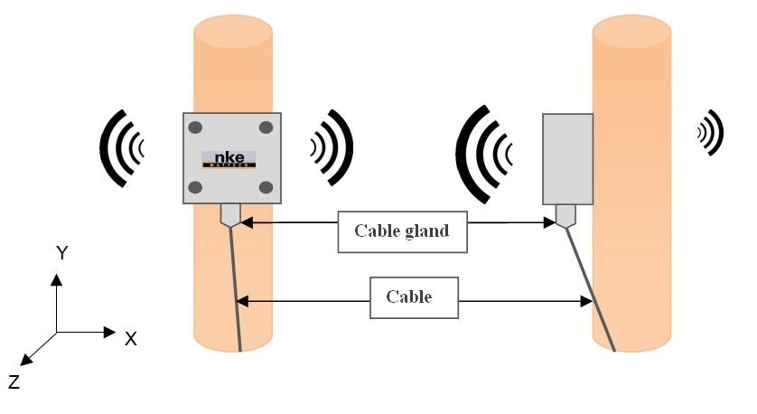propagation-radio-pulse
