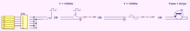pulse_inputs