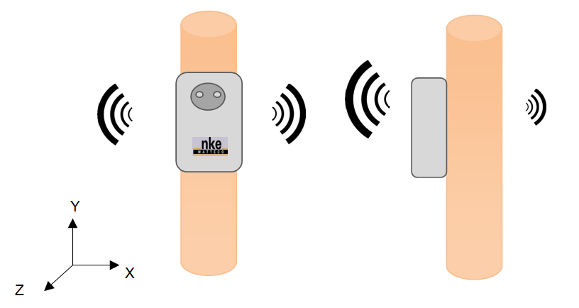 propagation-smartplug